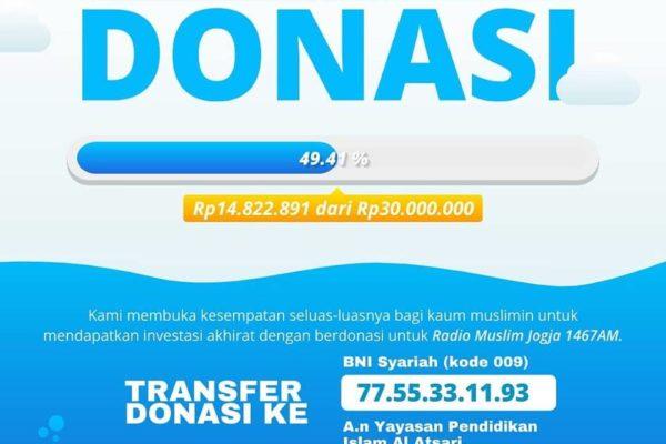 donasi ramadhan