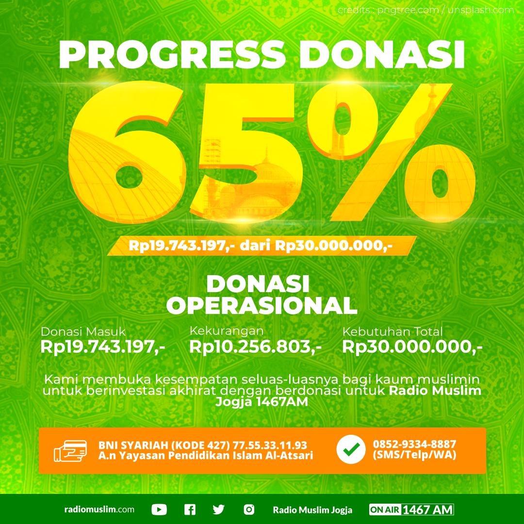 Donasi Radio Muslim